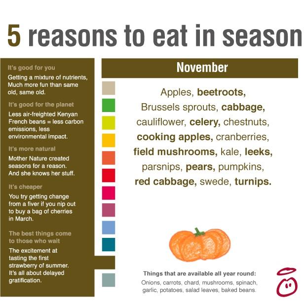 best healthy fruit smoothies fruit in season december