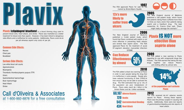 Plavix Side Effects With Alcohol