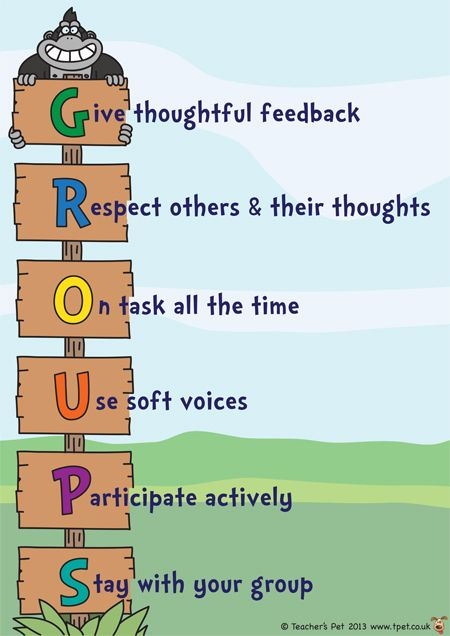 GROUPS poster - how to behave when working in a group.