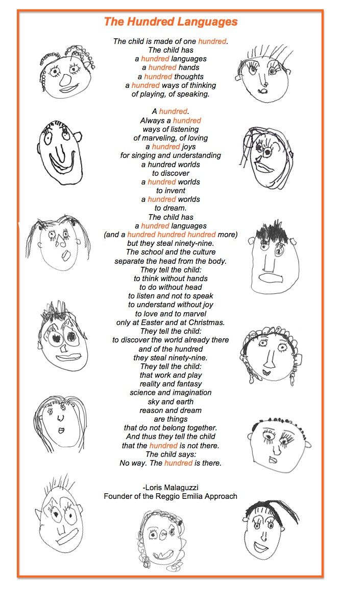 The Hundred Languages Poem: by Loris Malaguzzi Founder of the Reggio Emilia Approach ~The Simplicity of Learning
