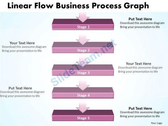 business_powerpoint_templates_linear_flow_process_graph_sales_ppt_slides_5_stages_Slide01