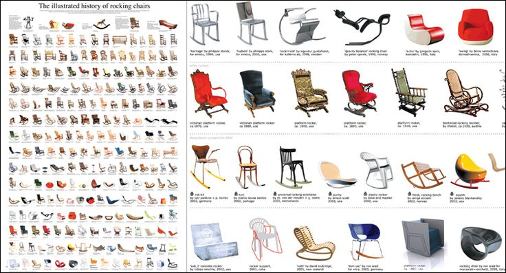 Rocking Chair History Of The Chair Pinterest