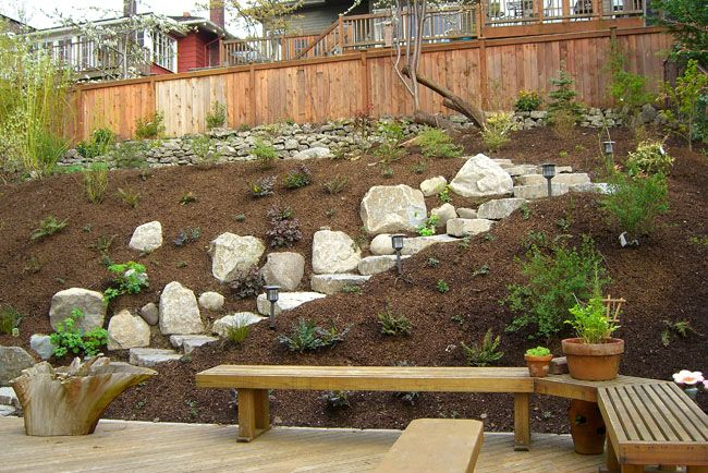 Blogs Me: Pictures of landscaping steep slopes on Steep Sloped Backyard Ideas id=86660