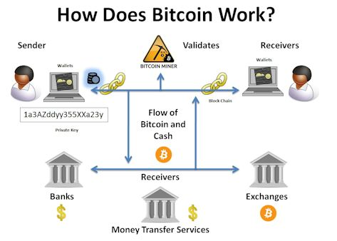 bitcoin buy trade Iran