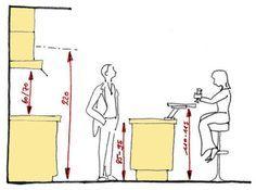 Les 25 meilleures id es de la cat gorie espaces confin s for Distance plan de travail meuble haut