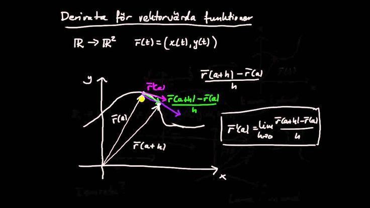 Differentialkalkyl vektorvärd (flerdim) del 1 - derivator för kurvor