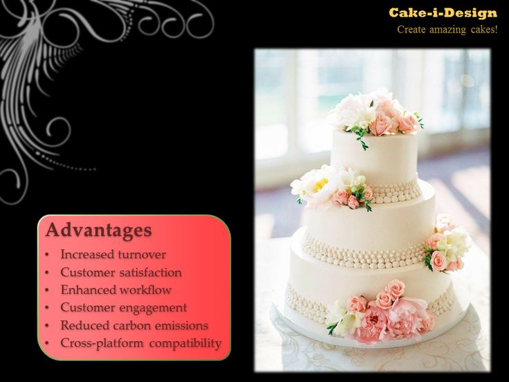 These, and many more, are the advantages of using Cake-i-Design!