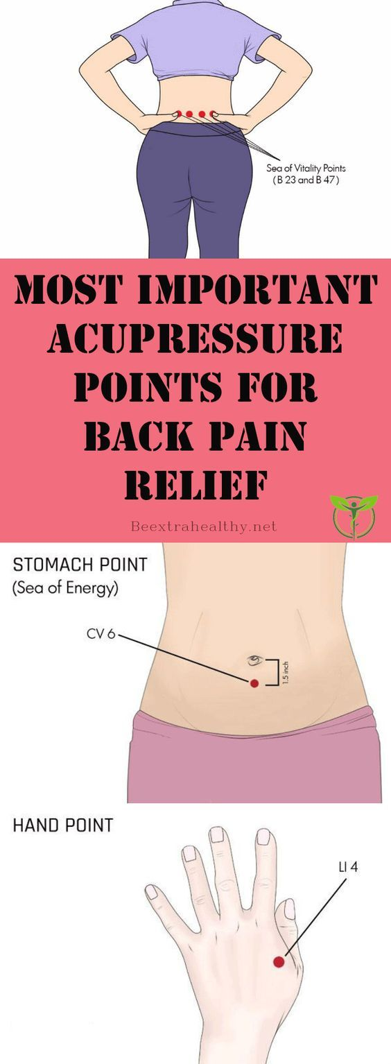 Most Important Acupressure Points for Back Pain Relief – Do you suffer from spasms and frequent backaches after of sitting in the workplace for quite a long time or doing physical work that puts a strain on your back?Beextrahealthy