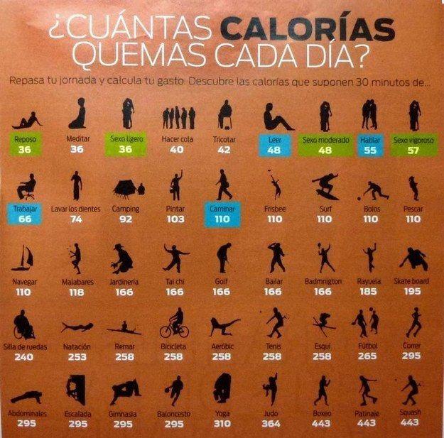 25 best ejercicios de gimnasia cerebral images on for Ejercicios de gimnasia