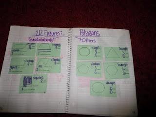 Math Notebooks: Math Notebooks, Schools Math, Teaching Math, Math Ideas, Schools Stuff, 5Th Grade Math, Classroom Ideas, Cupcakes Rosa-Choqu, Math Journals