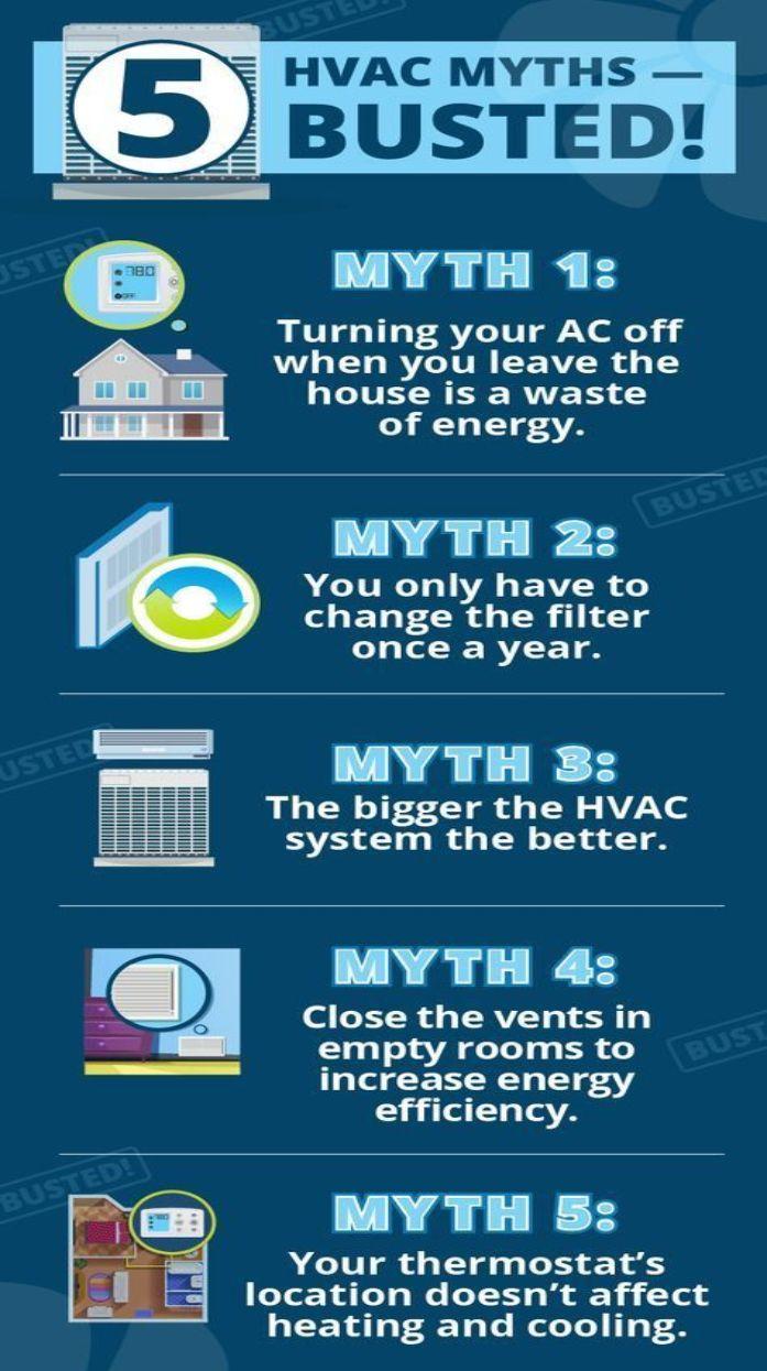 HVAC Myths Busted! in 2020 Hvac maintenance, Hvac, Myths