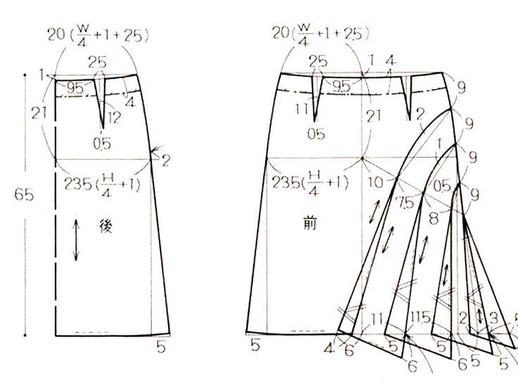 Assymmetric multi-panel overlay skirt Structure