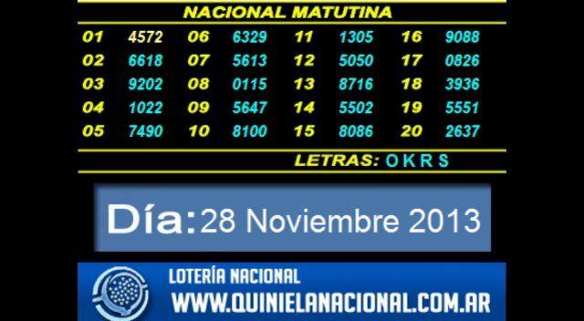 Loteria Nacional - La Quiniela Nacional Matutina Jueves 28 de Noviembre 2013. Fuente: www.quinielanacional.com.ar