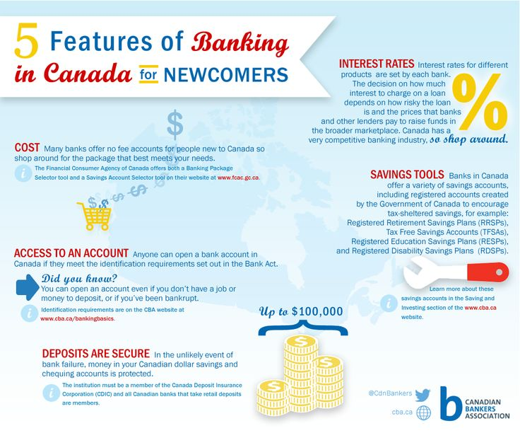 Get settled in by learning about some important features of the Canadian banking system that may be new to you!