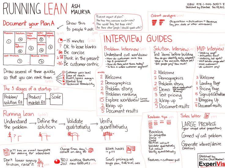 Yli tuhat ideaa Lean Business Pinterestissä Kaizen 5s - root cause analysis