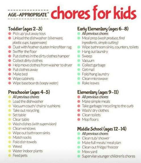 Teach Kids Responsibility One Age-Appropriate Chore At A Time