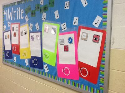 Oh, I LOVE this idea for the 6 traits of writing!!! *Snap Sparkle Pop*: iWrite 6 Traits +1 board