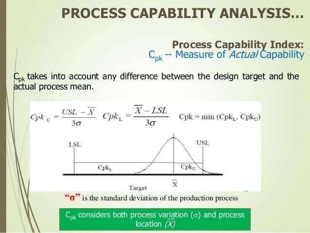 "Process Capability Analysis by means of Confidence - Reliability Calculations  The webinar begins with a discussion of relevant regulatory requirements, as motivation for calculating ""confidence/reliability"". Then, some vocabulary and basic concepts are discussed.   http://www.compliance4all.com/control/w_product/~product_id=500768LIVE"