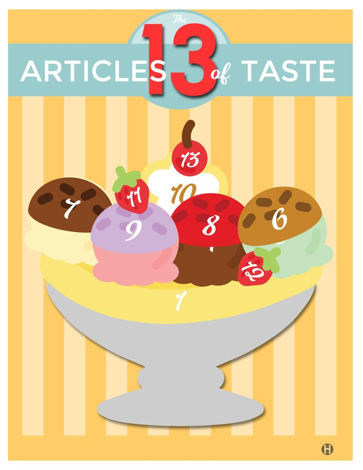 13 Articles of Taste…great way to track and reward primary kids with memorization. Ends with ice cream party.