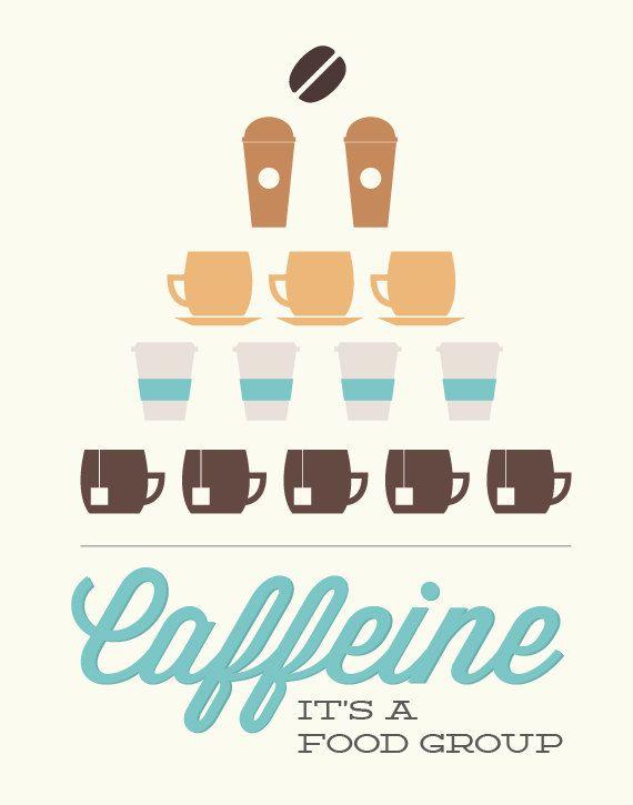 Koffein ist ein Food Group Kaffee Tee Print von noodlehug auf Etsy