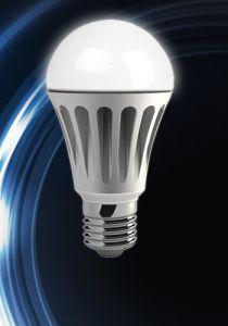#Led: #illuminazione del futuro. Scopri l'offerta #Garenergie
