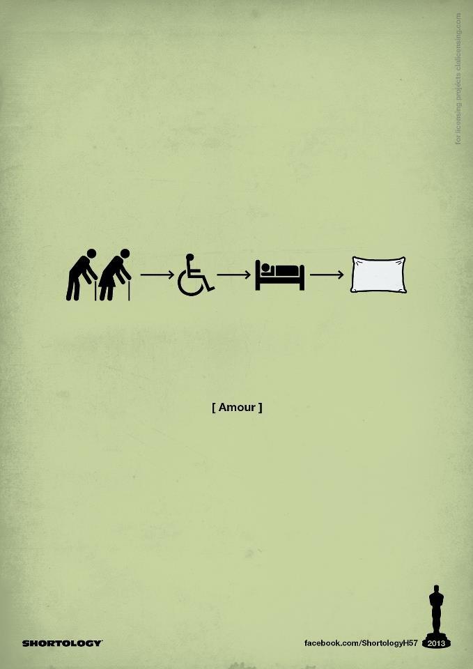 amour, haneke, oscar, shortology