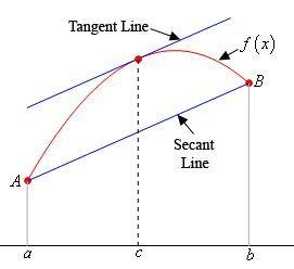 AP Calculus AB Mean Value Theorem Problem with Solution: http://satprepget800.com/2016/07/21/ap-calculus-ab-mean-value-theorem-problem-solution/