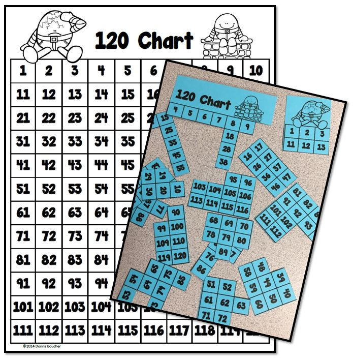 Humpty Dumpty 120 Chart...Putting the Pieces Together Again - Math Coach's Corner