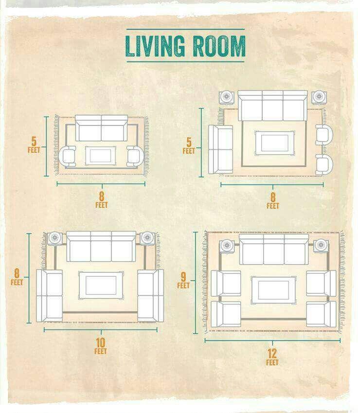 Rug Size. Rug Size GuideLiving Room ...