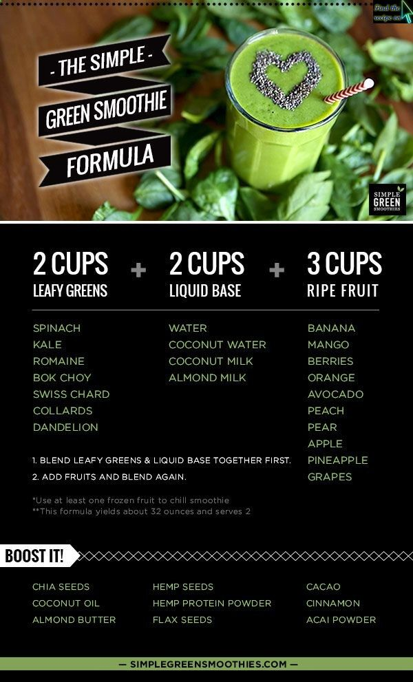 How to Make a Simple Green Smoothie