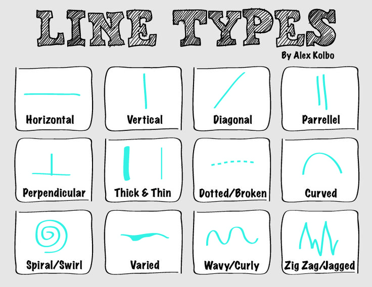 Different Types Of Lines : A poster i made for elementary an intro to different