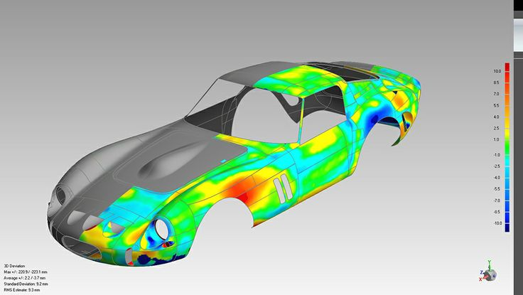 Ferrari 250 GTO CAD surface and 3D scan comparison.  www.3dengineers.co.uk for all your scanning and CAD design requirements.