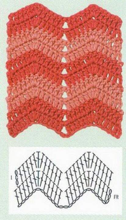 Chevron Ripple pattern. I want to learn this pattern and make a blanket using it. Love the way it looks. #crochet #chevron #stitch #chevronstitch #crochetstitch