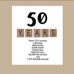 50 compleanno carta di compleanno Milestone di DaizyBlueDesigns