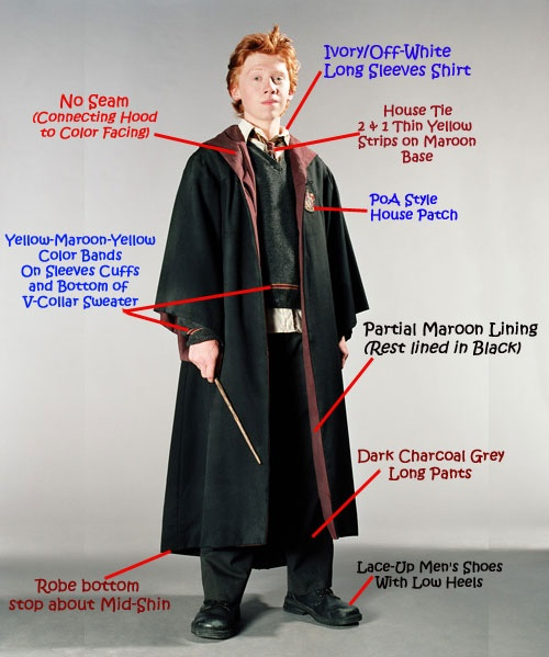 How to make a Harry Potter Robe - To modify the robes I bought maybe.  Mine are choir robes so no hood.  Could put a patch on it and maybe a partial maroon lining.