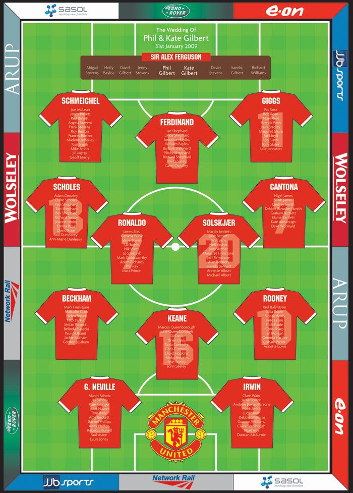 21 best football wedding seating plans images on pinterest manchester united wedding table plan a good example of a table plan well done football themed weddingsdisney junglespirit Choice Image