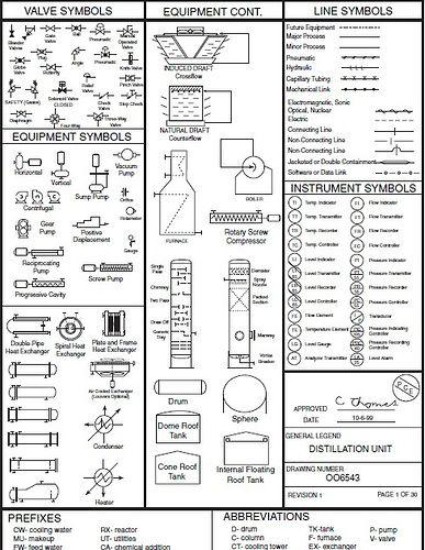 05 Leyenda De Simbolos De Procesos