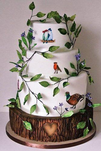 Best Birthday Cakes In Forest Hills
