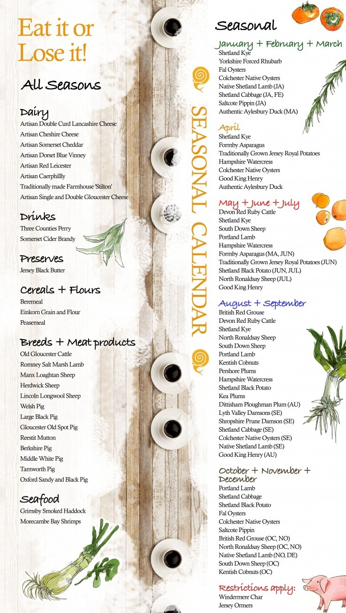 Eat it or lose it! Slow Foods calendar of forgotten foods.  I should make one for the US east coast/mid-Atlantic.