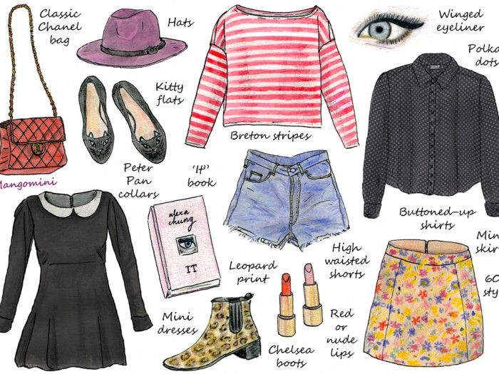 This week's column is dedicated to the style of Alexa Chung. It's a collage of some typical Alexa items, so if you want to steal a bit of her style, have a look!