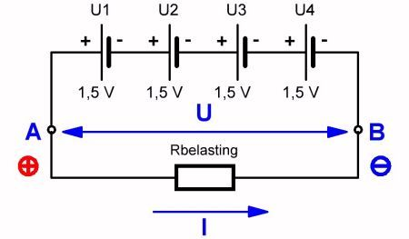 Schakelen van elektrische cellen. Net zoals weerstanden en condensatoren kunt u ook elektrische cellen in serie en in parallel schakelen. Dan ontstaat een batterij. Maar om de eigenschappen van die batterijen te kunnen definiëren moet u eerst iets meer weten over de eigenschappen van losse cellen.