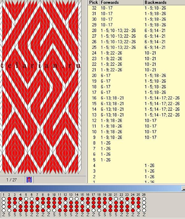 Коловрат. ведические схемы. Схемы узоров. Плетущая паутину, или Сайт о ткачестве