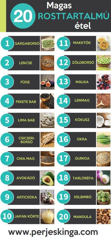 20 magas rosttartalmú étel || www.perjeskinga.com