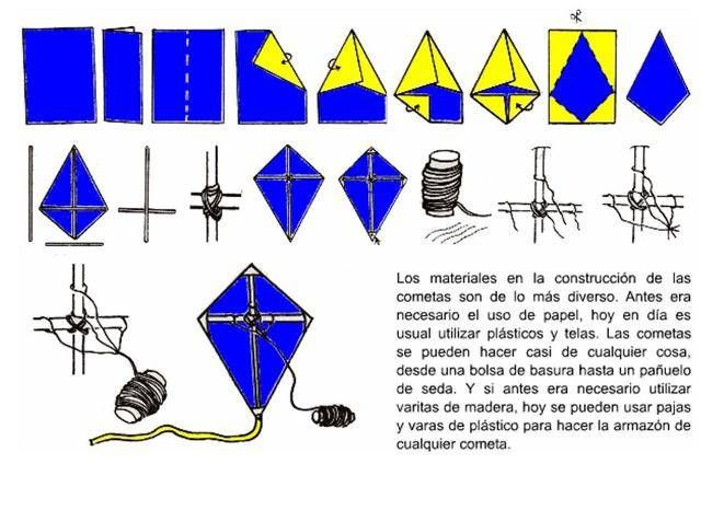Cana Papel Y Pabilo Como Hacer Un Papagayo O Cometa Portal Barinas Cometas Como Hacer Cometa Hacer Cometas