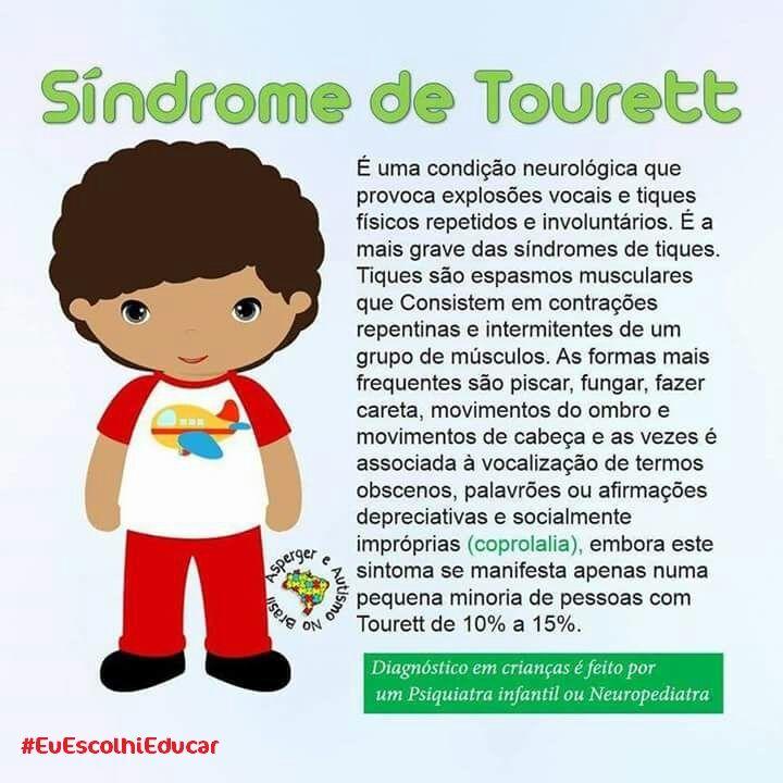 O que é Síndrome de Tourett?    #SíndromedeTourett    Existem alguns problemas que envolvem a infância e a qual precisamos conhecer, para ajudar as crianças e adolescentes a nossa volta. Vamos postar nos próximos dias: Dislexia, Autismo, Síndrome de Tourett, Síndrome de Asperger, Transtorno do Déficit de Atenção com Hiperatividade (TDAH), Transtorno Bipolar, Transtorno Opositivo Desafiador (TOD), Altas Habilidades, e Esquizofrenia Infantil.    Lembramos que um outro problema, que é uma…