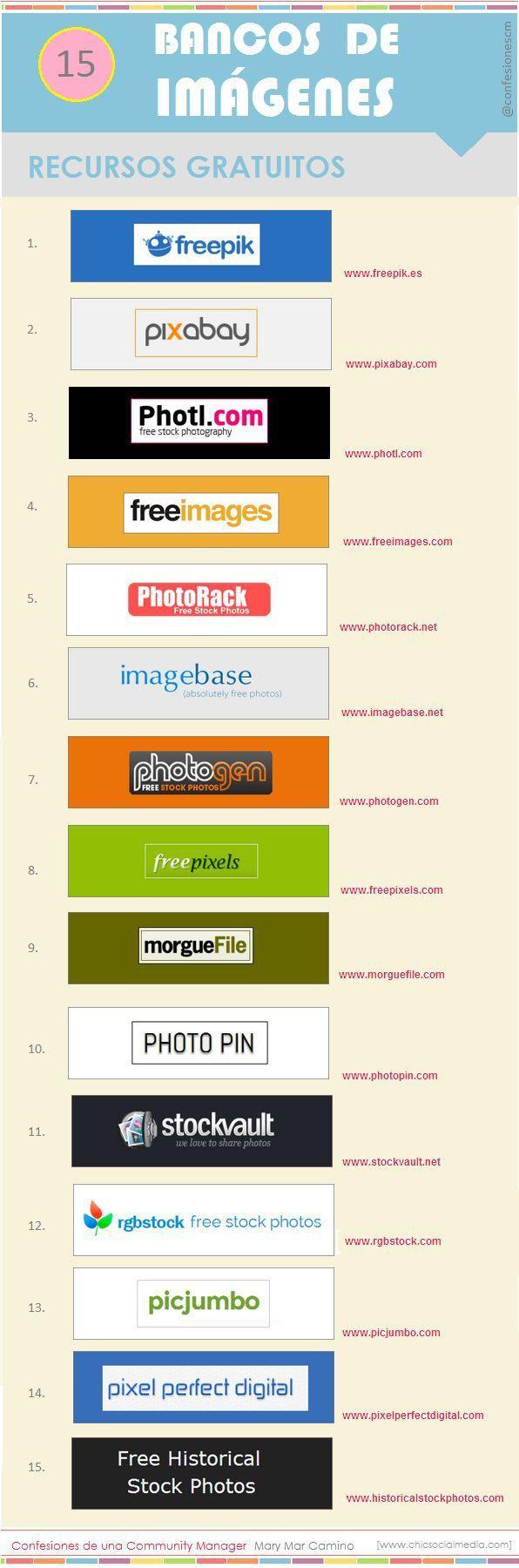 BancosImagenes15Sitios-Infografía-BlogGesvin #arteparaempresa #activate #sueña #motivacion #marketing