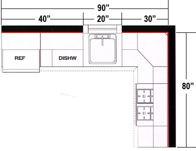 34 best kitchen dimensions images on pinterest 10x10 for U shaped kitchen dimensions