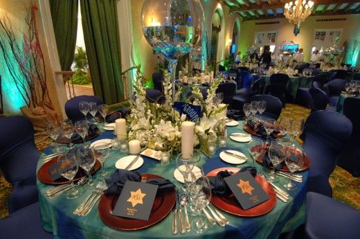 Bar mitzvah and bat party ideas amazing work