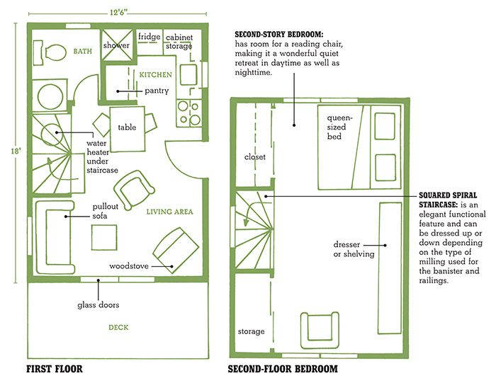 nice chalet house plans with loft #6: Small cabin floor plans with loft 135 - pictures, photos, images