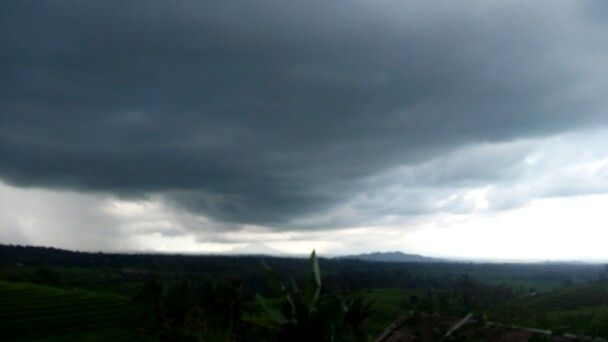Cloudy ☁